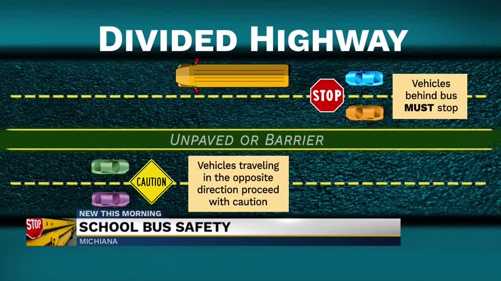 School bus safety reminder as more schools begin in-person learning